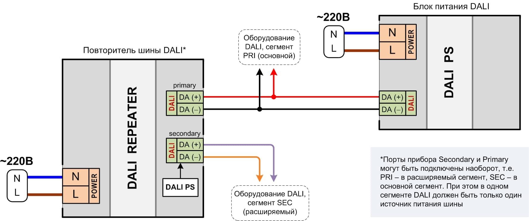 Повторитель сигналов шины DALI